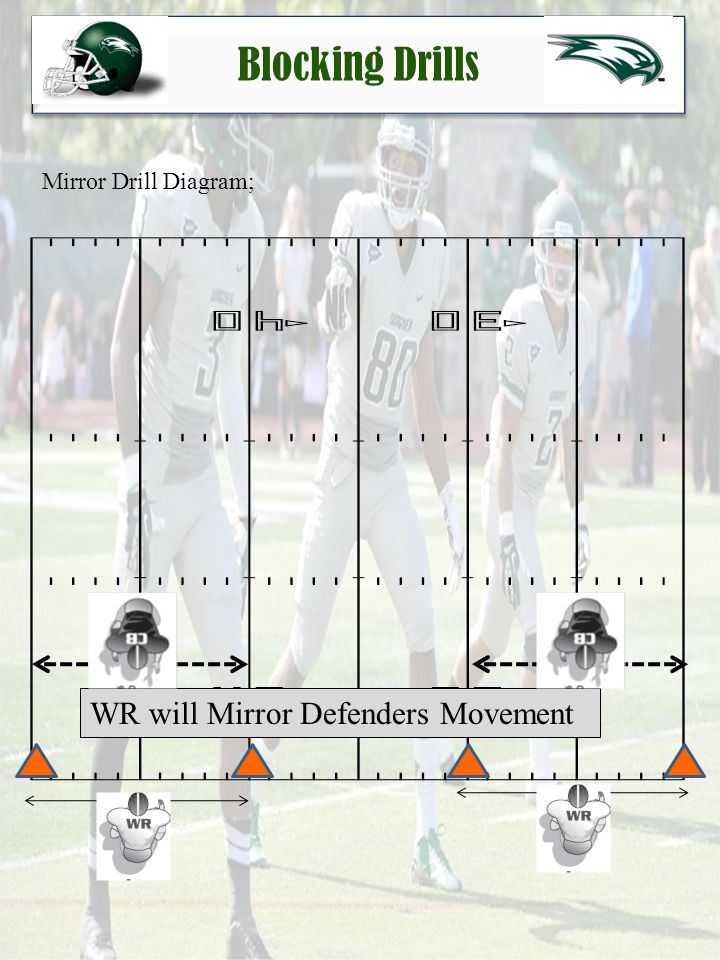 Blocking Drills WR will Mirror Defenders Movement