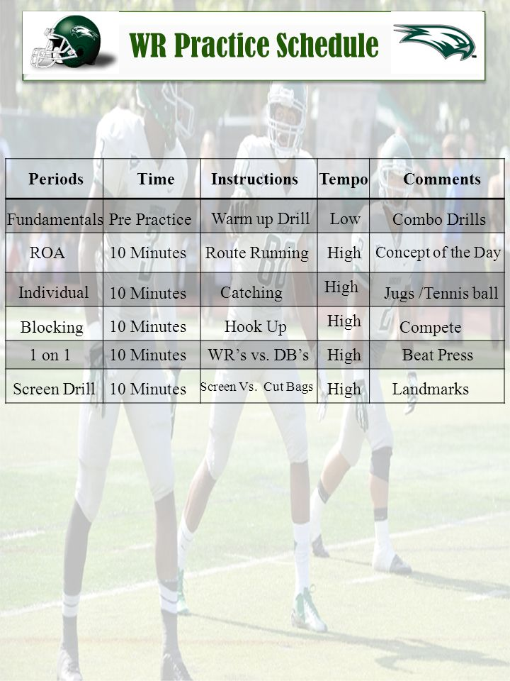 WR Practice Schedule Periods Time Instructions Tempo Comments