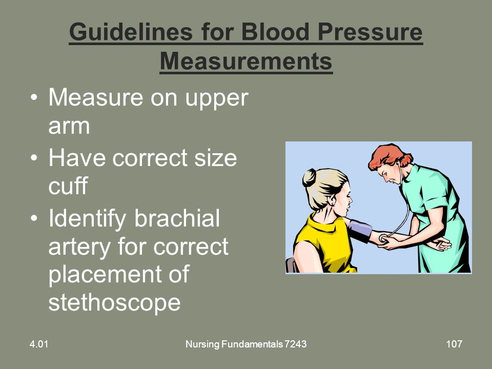 Guidelines for Blood Pressure Measurements
