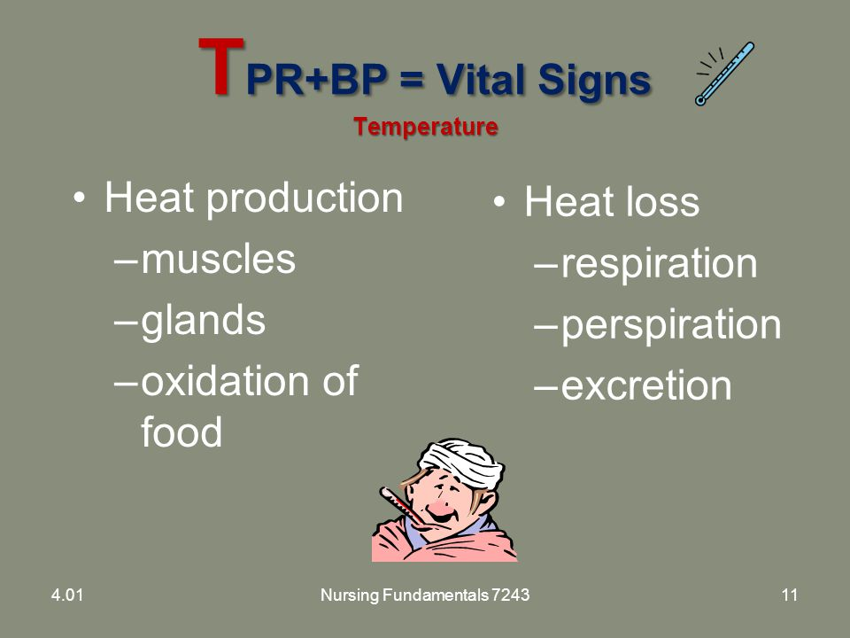 TPR+BP = Vital Signs Temperature