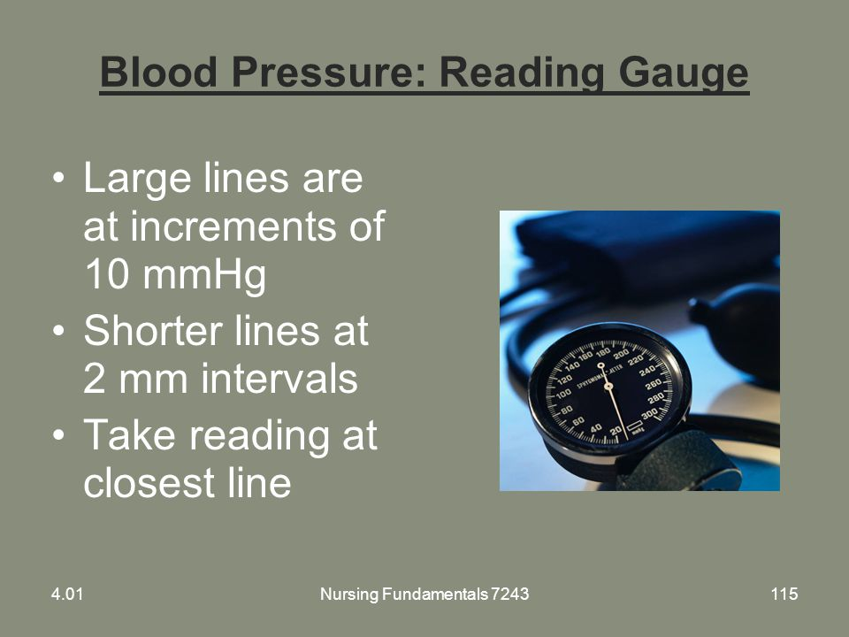 Blood Pressure: Reading Gauge