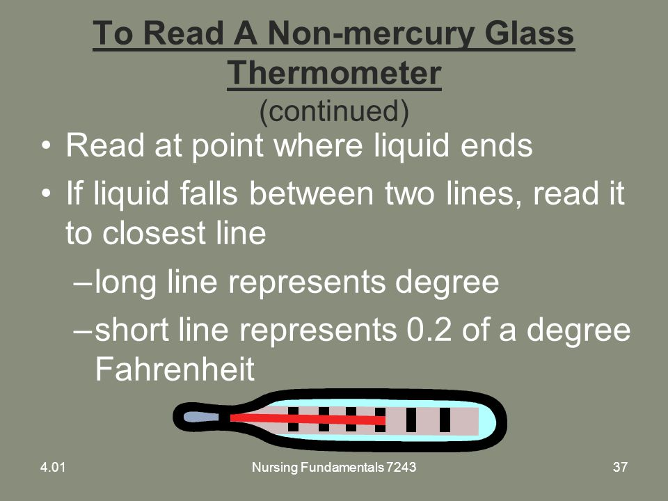 To Read A Non-mercury Glass Thermometer (continued)
