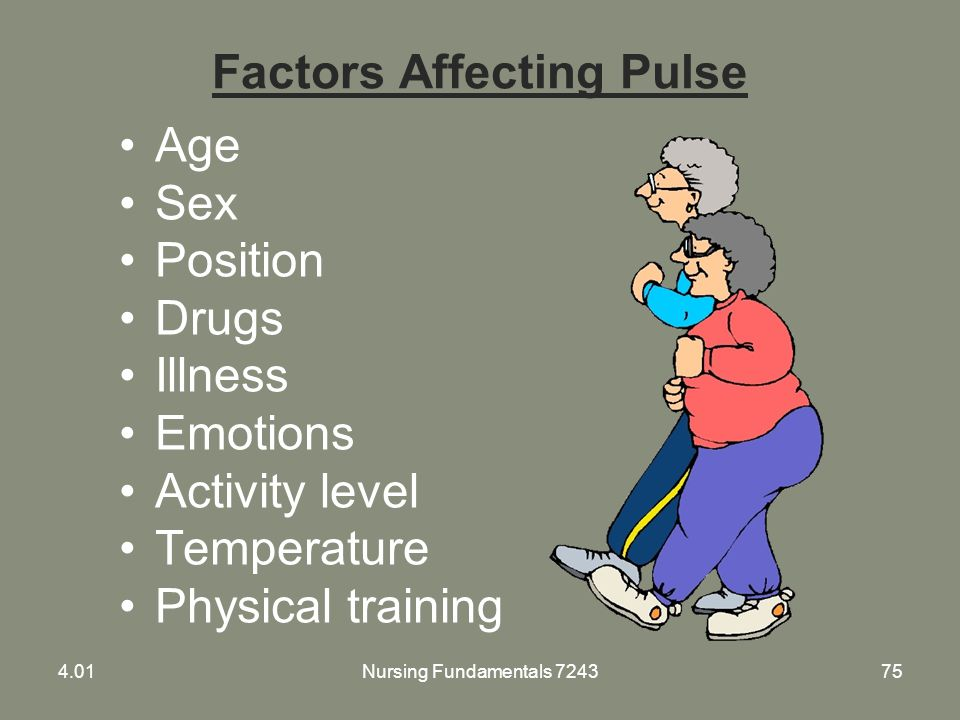 Factors Affecting Pulse