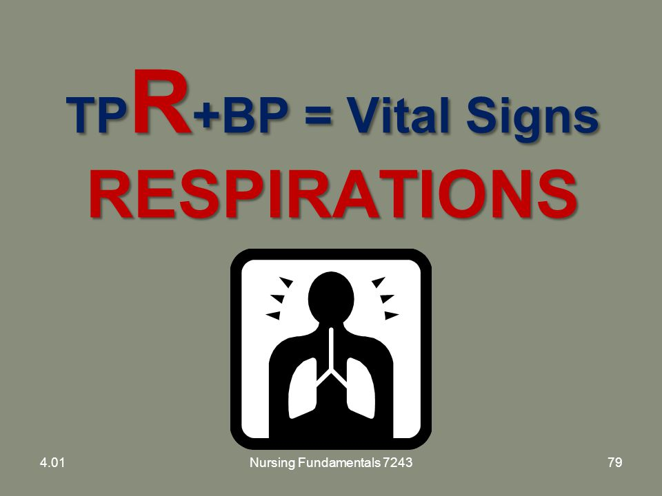 TPR+BP = Vital Signs RESPIRATIONS