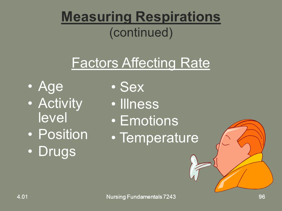 Measuring Respirations (continued)