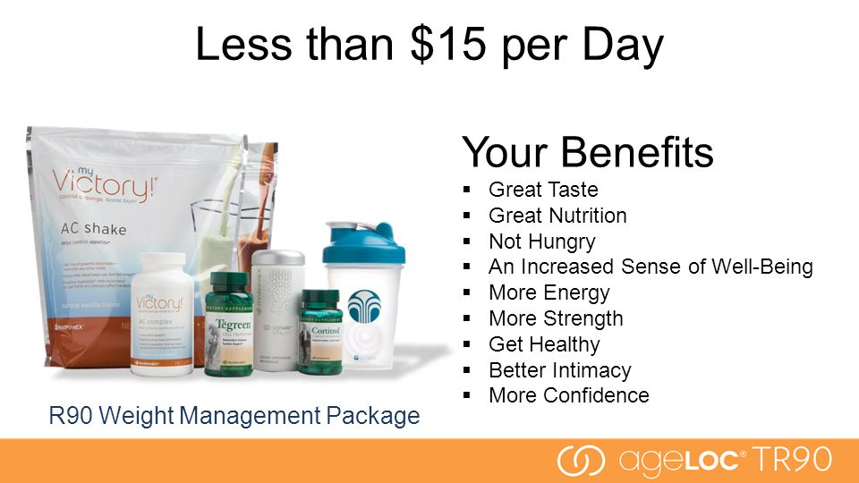 R90 Weight Management Package