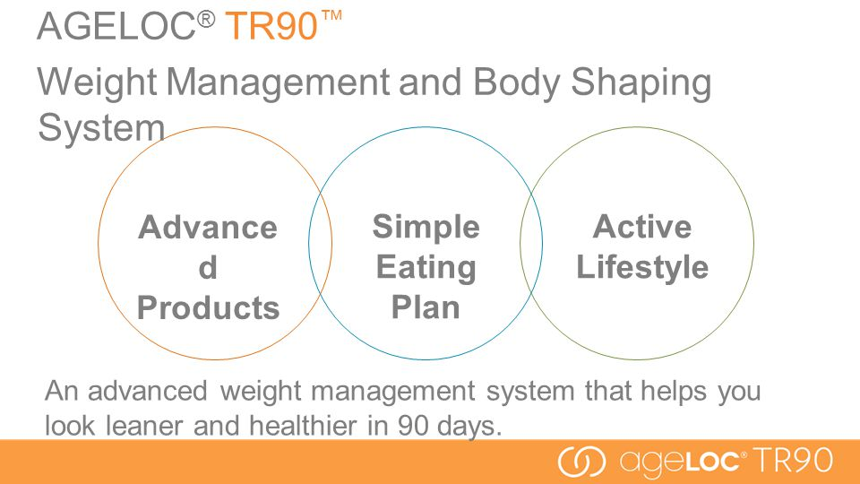 AGELOC® TR90™ Weight Management and Body Shaping System