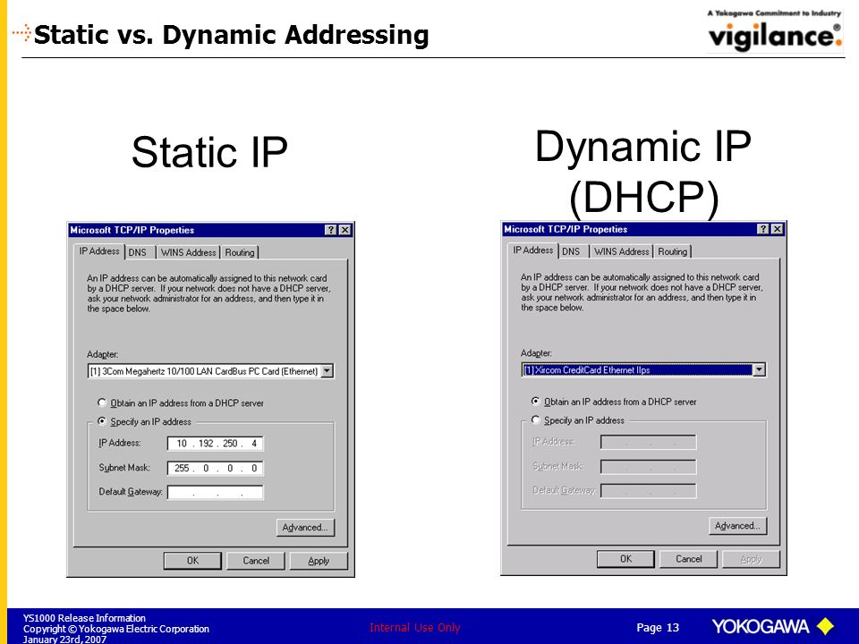 Static vs. Dynamic Addressing