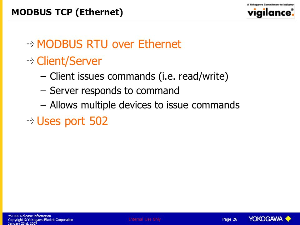 MODBUS RTU over Ethernet Client/Server