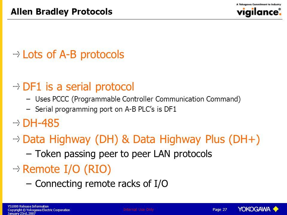 Allen Bradley Protocols