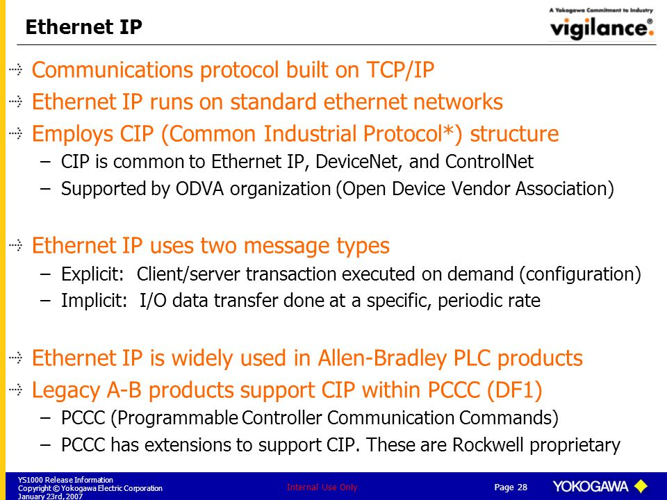 Communications protocol built on TCP/IP