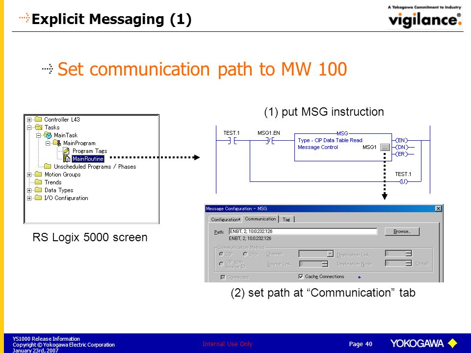 Set communication path to MW 100