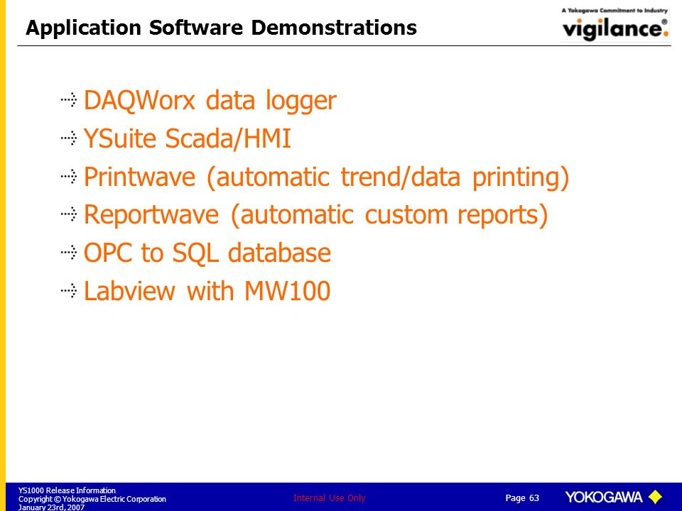 Application Software Demonstrations