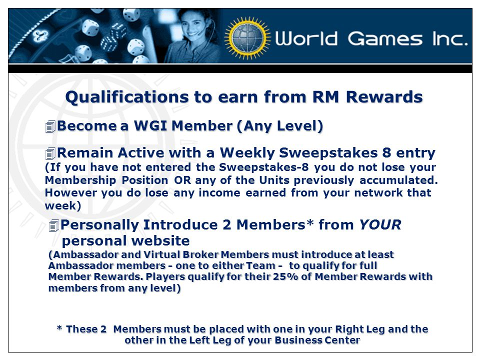 Qualifications to earn from RM Rewards Become a WGI Member (Any Level)