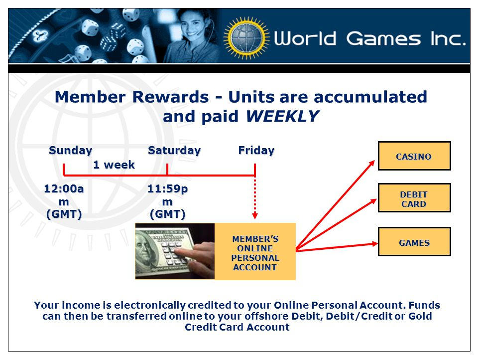 Member Rewards - Units are accumulated and paid WEEKLY