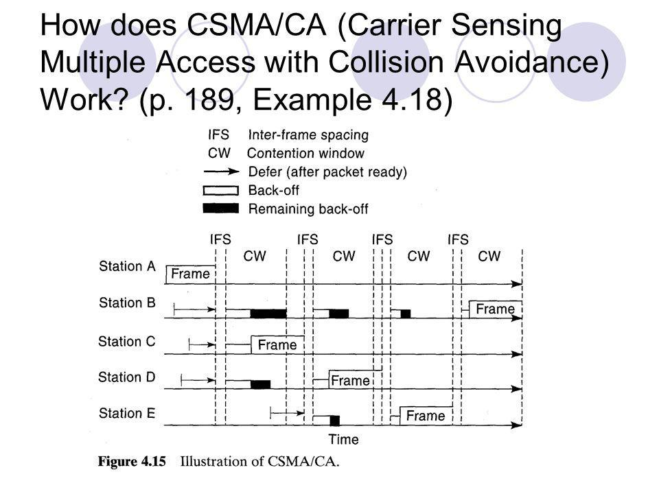 How does CSMA/CA (Carrier Sensing Multiple Access with Collision Avoidance) Work.