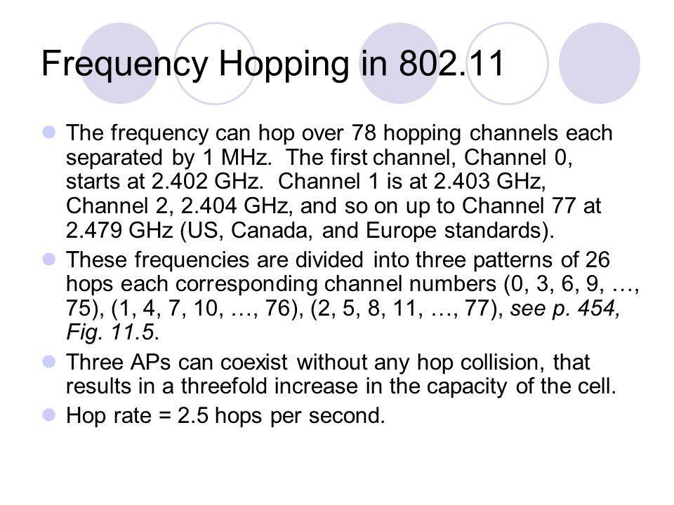 Frequency Hopping in 802.11
