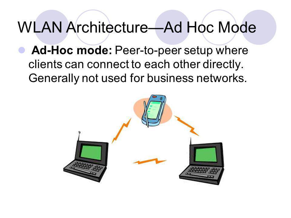 WLAN Architecture—Ad Hoc Mode