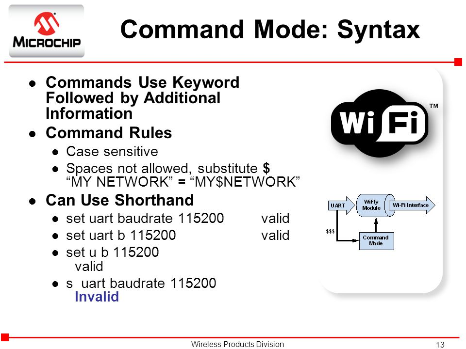 Command Mode: Syntax Commands Use Keyword Followed by Additional Information. Command Rules. Case sensitive.