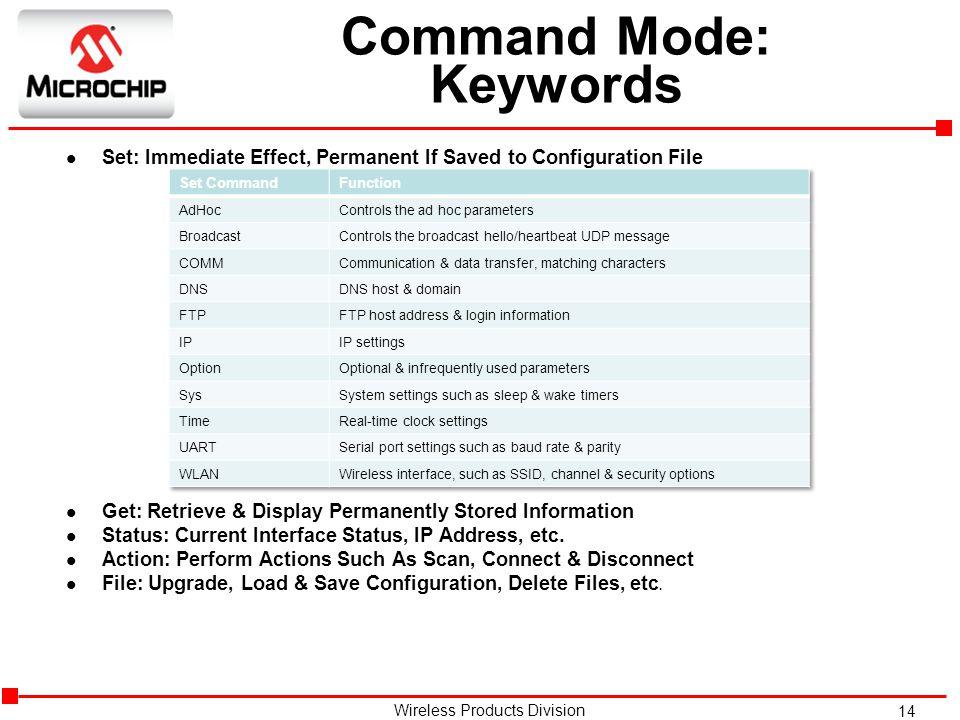 Command Mode: Keywords