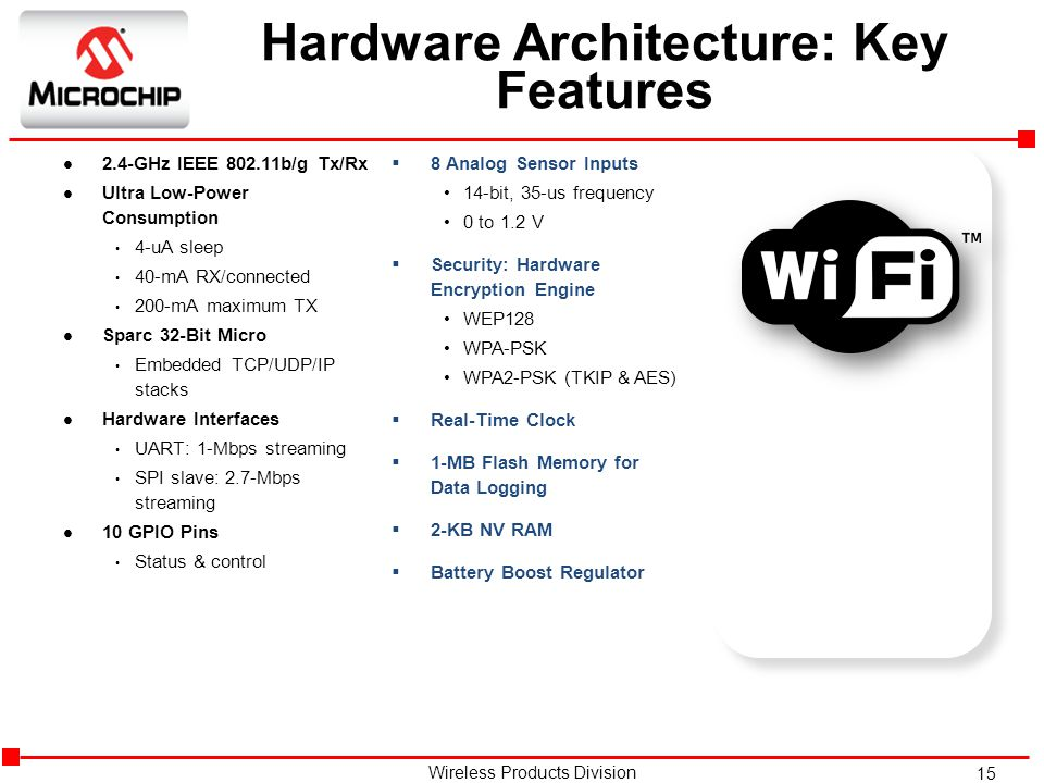 Hardware Architecture: Key Features