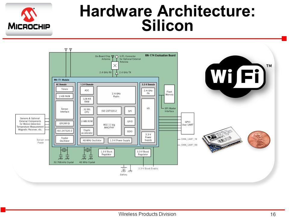 Hardware Architecture: Silicon