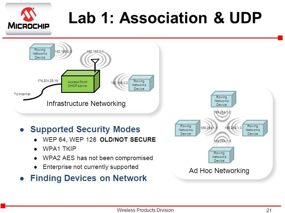 Lab 1: Association & UDP Supported Security Modes