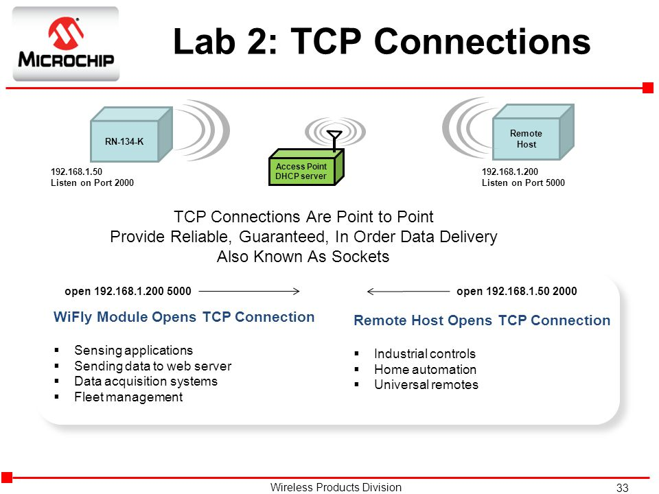 Lab 2: TCP Connections TCP Connections Are Point to Point