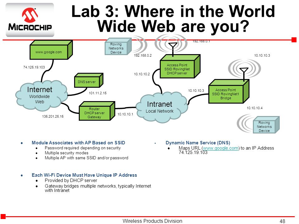 Lab 3: Where in the World Wide Web are you