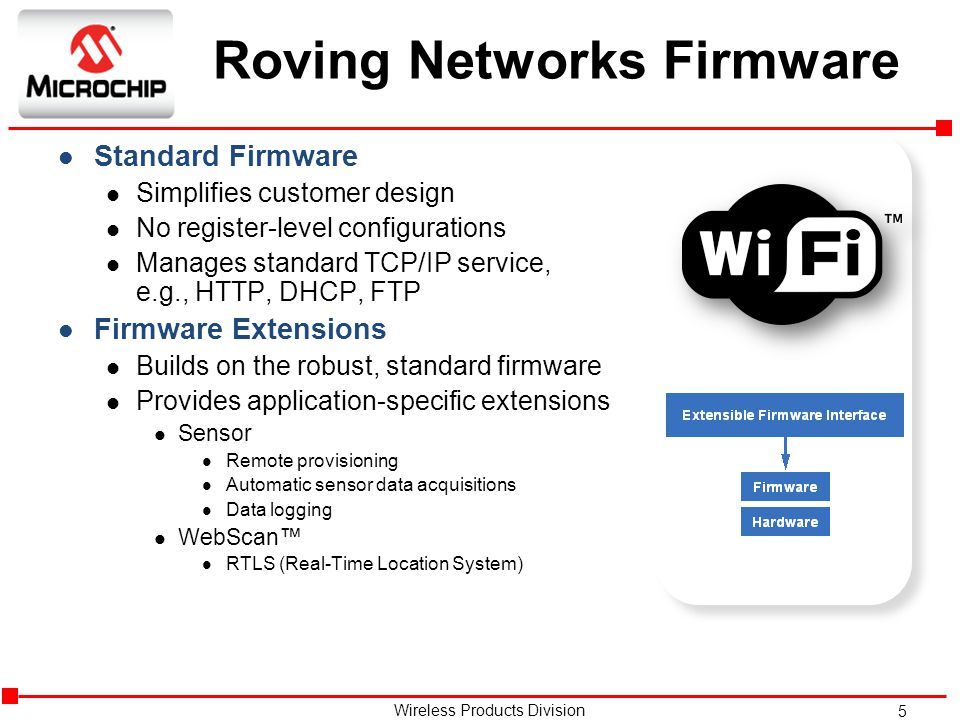 Roving Networks Firmware