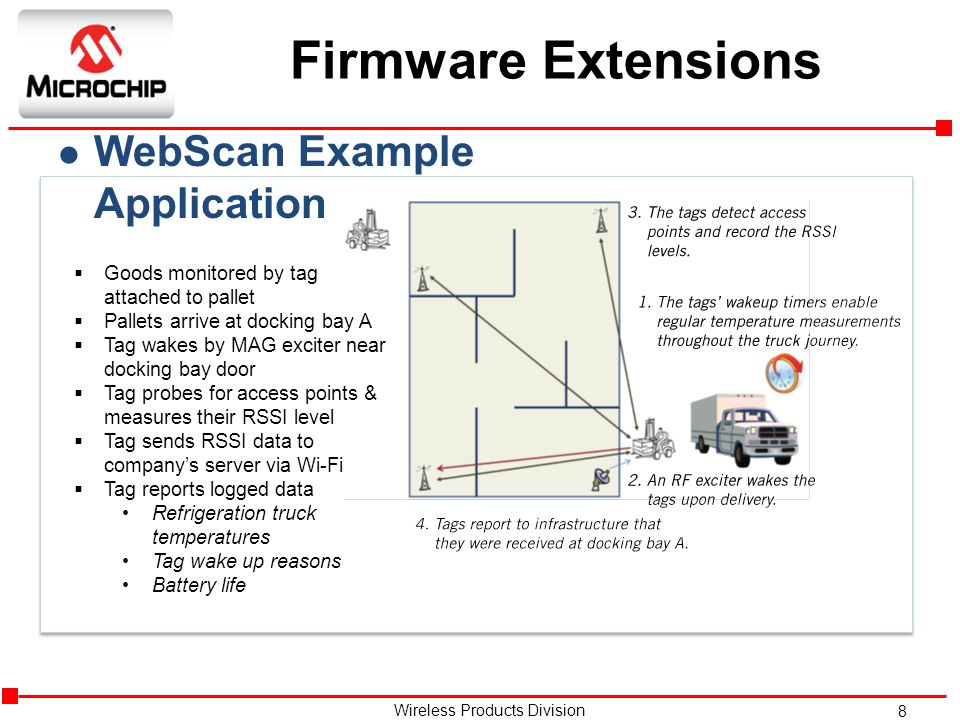 Firmware Extensions WebScan Example Application