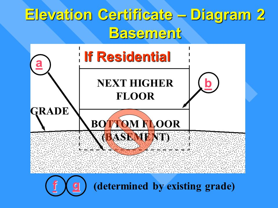 Floor Elevation Certificate : Floodplain management permit process ppt download