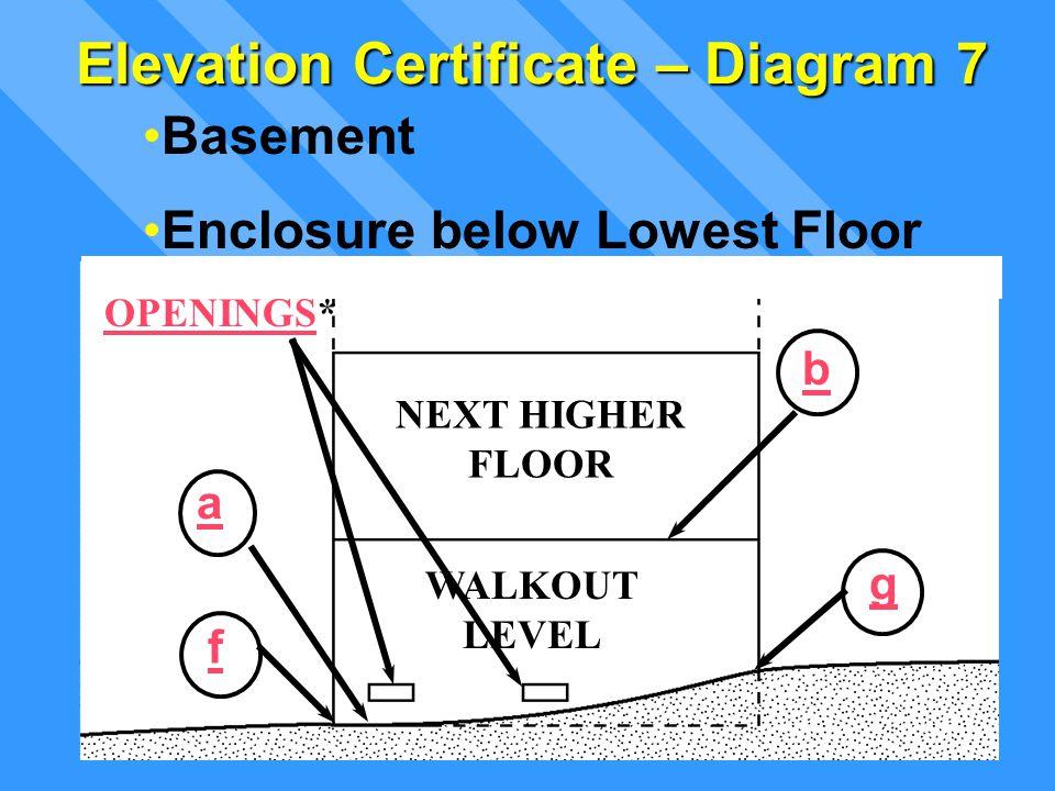 Top Of Bottom Floor Elevation Certificate : Floodplain management permit process ppt download