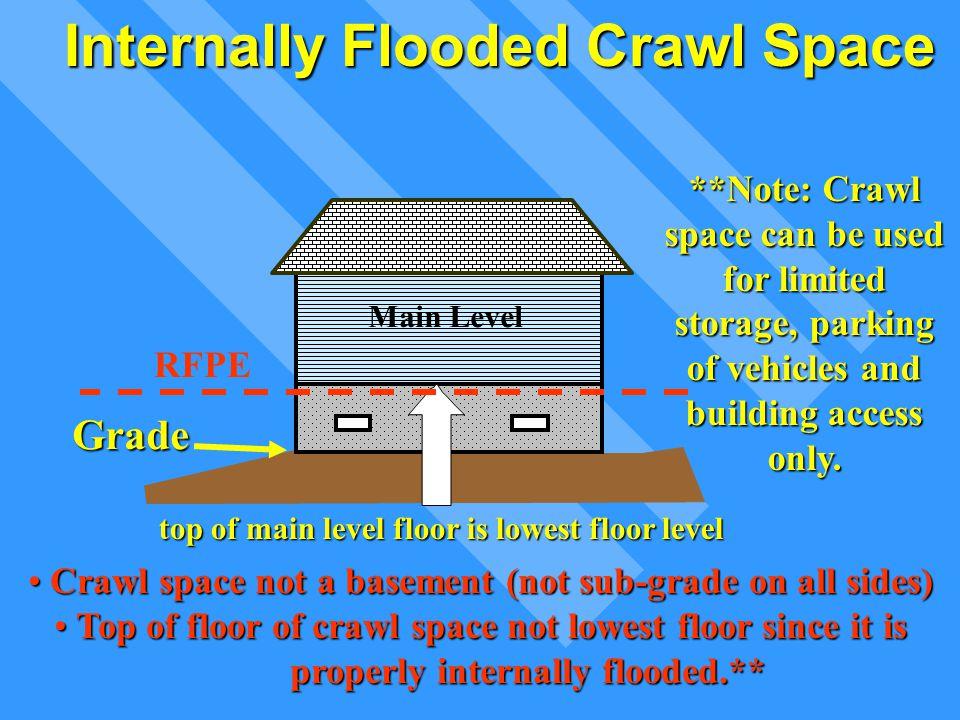 Internally Flooded Crawl Space