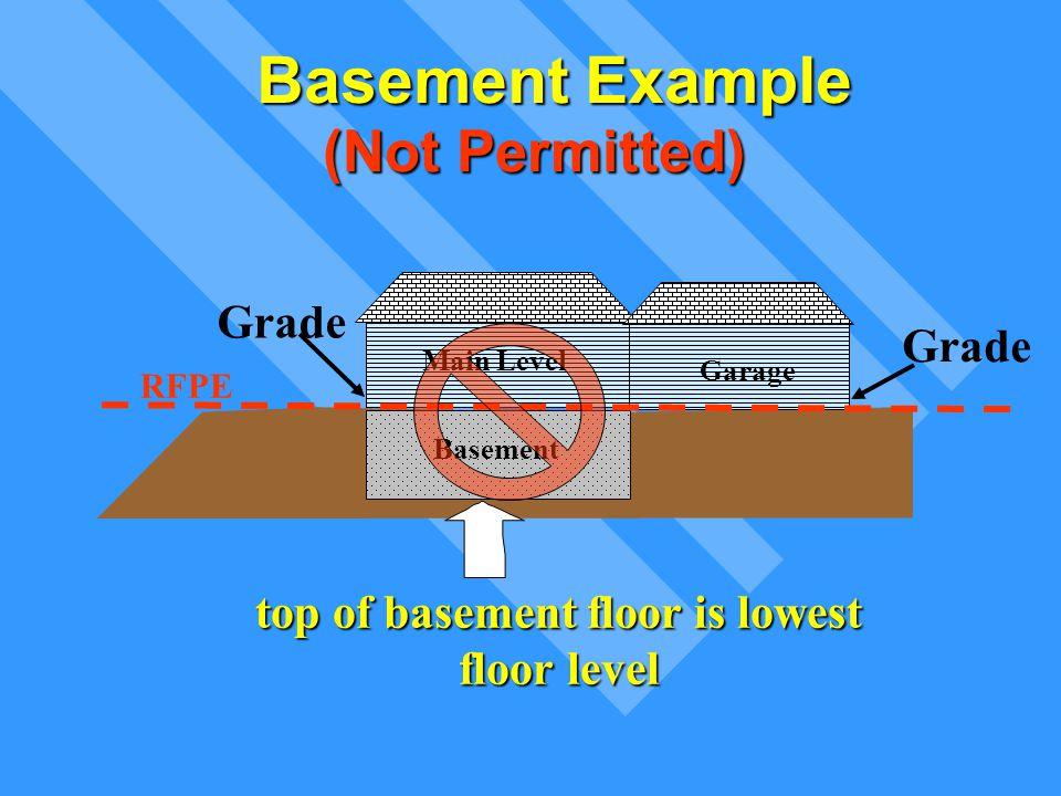 top of basement floor is lowest floor level