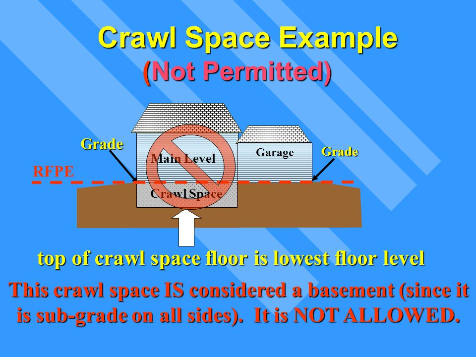 top of crawl space floor is lowest floor level