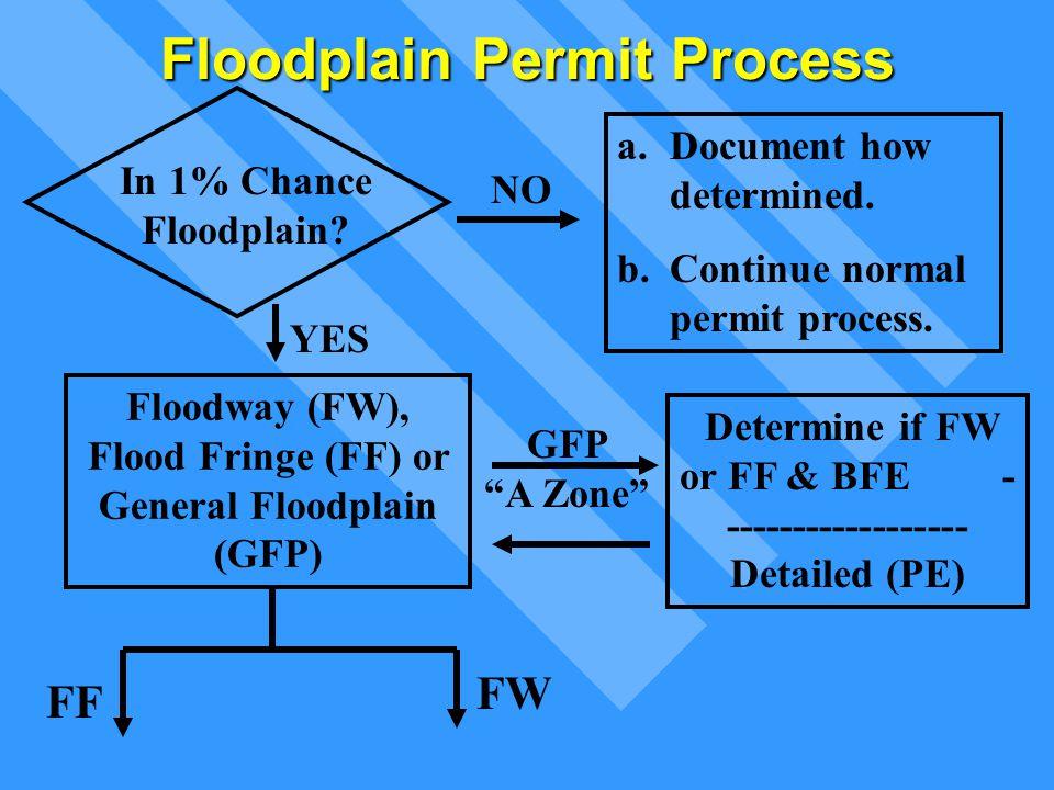 Floodplain Permit Process
