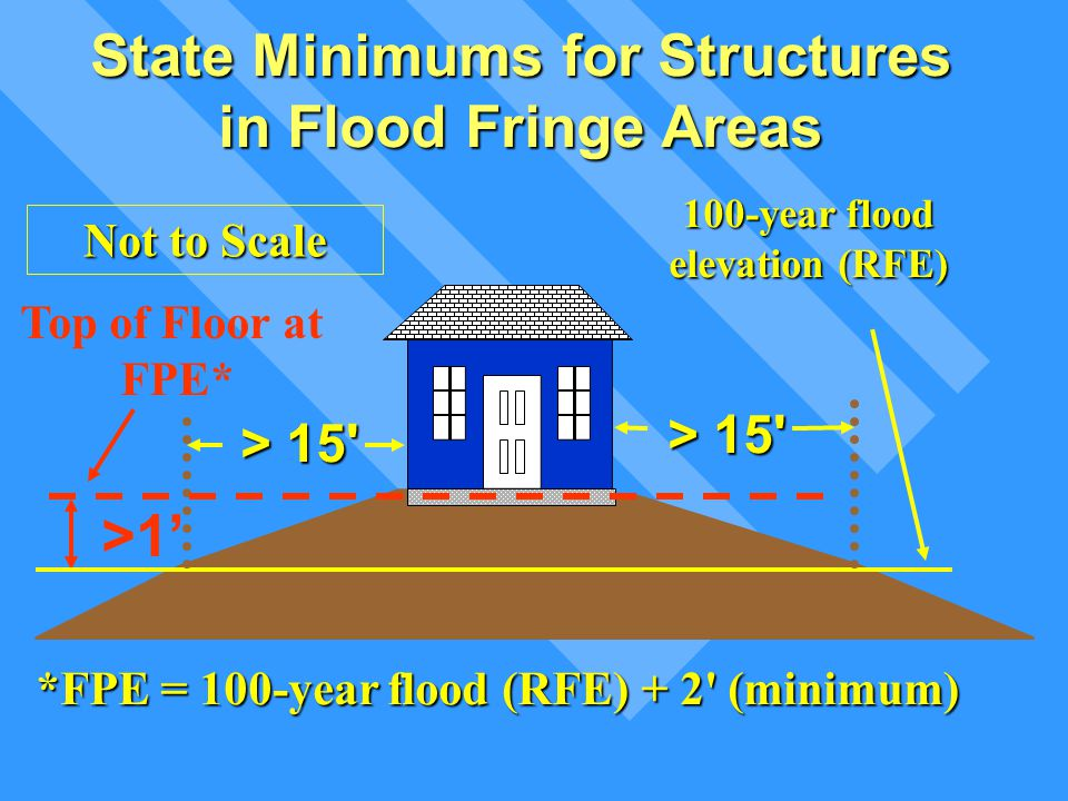 State Minimums for Structures in Flood Fringe Areas >1'