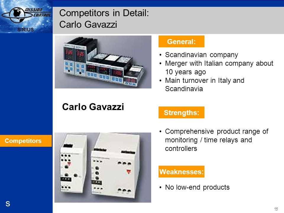 Competitors in Detail: Carlo Gavazzi