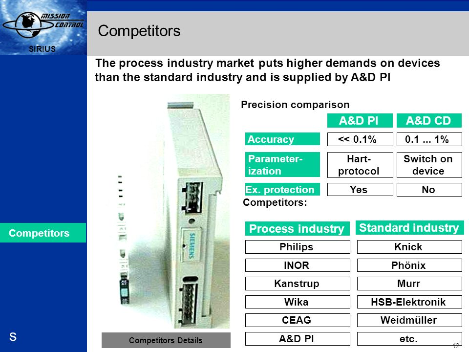 Competitors The process industry market puts higher demands on devices than the standard industry and is supplied by A&D PI.