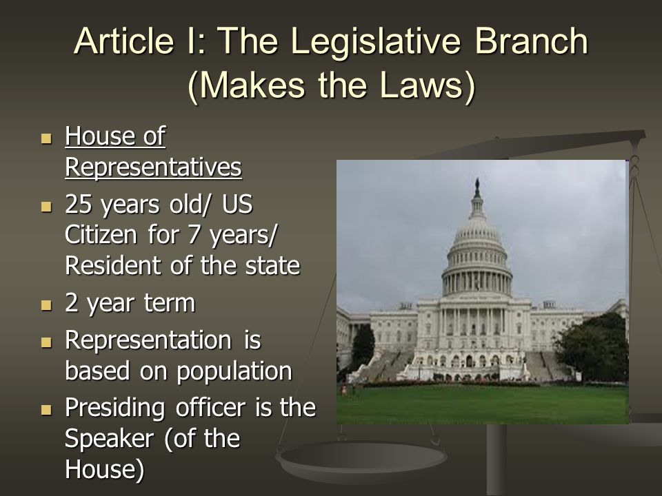 Article I: The Legislative Branch (Makes the Laws)