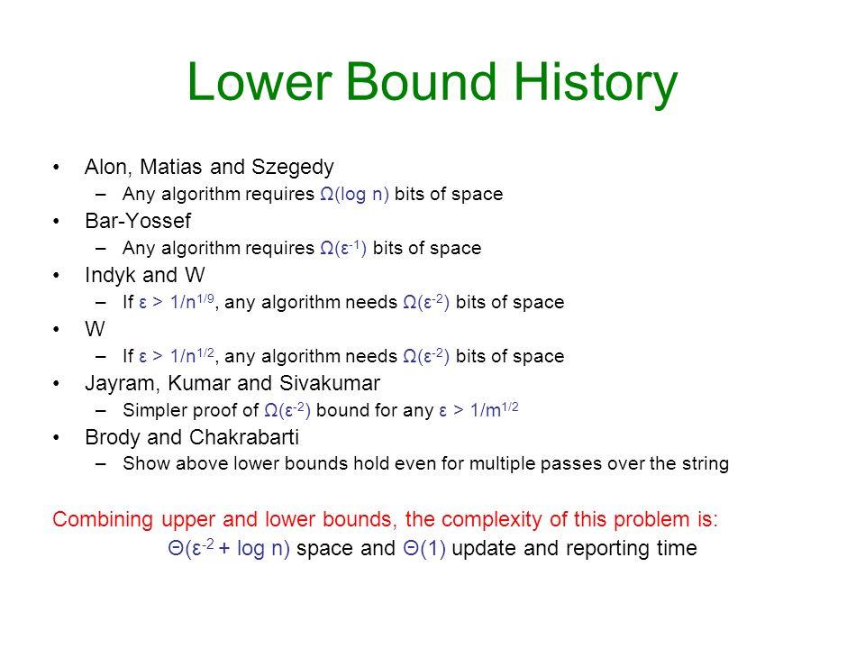 Θ(ε-2 + log n) space and Θ(1) update and reporting time
