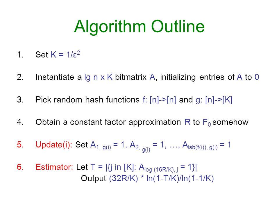 Algorithm Outline Set K = 1/ε2