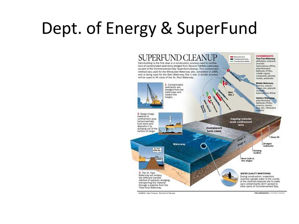 Dept. of Energy & SuperFund