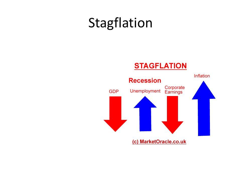 Stagflation