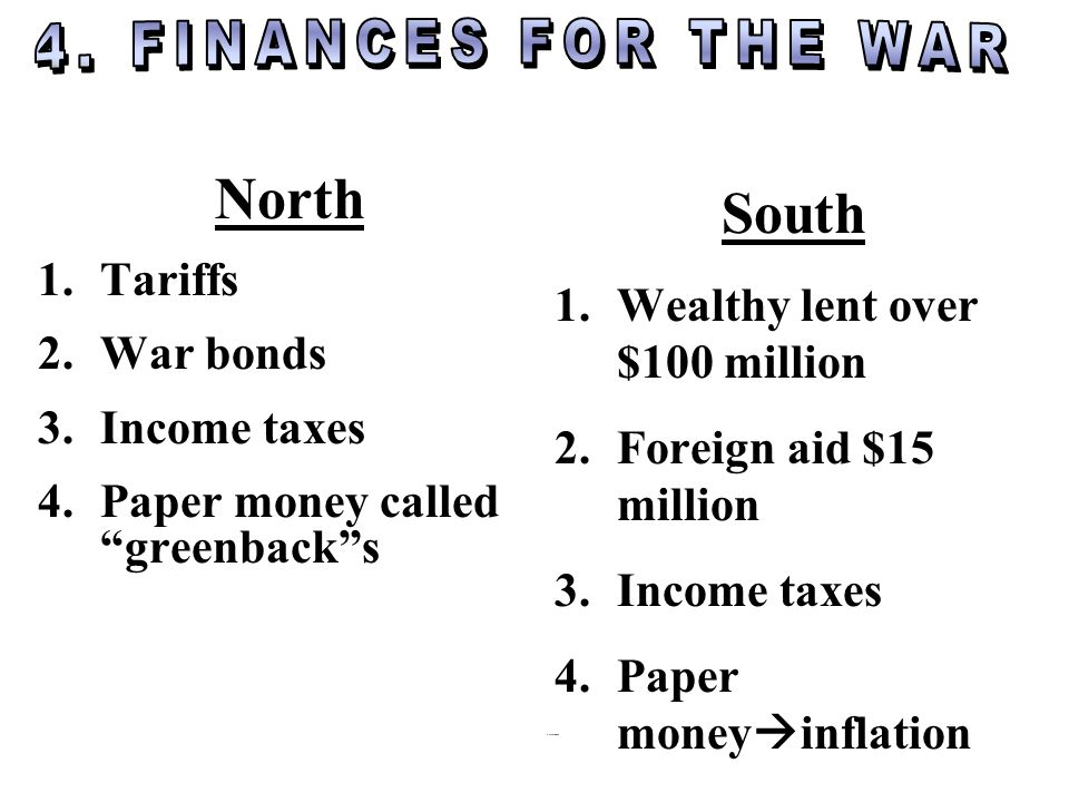North South 4. FINANCES FOR THE WAR Tariffs