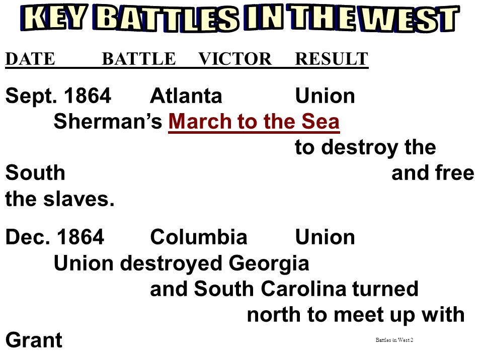 KEY BATTLES IN THE WEST DATE BATTLE VICTOR RESULT.