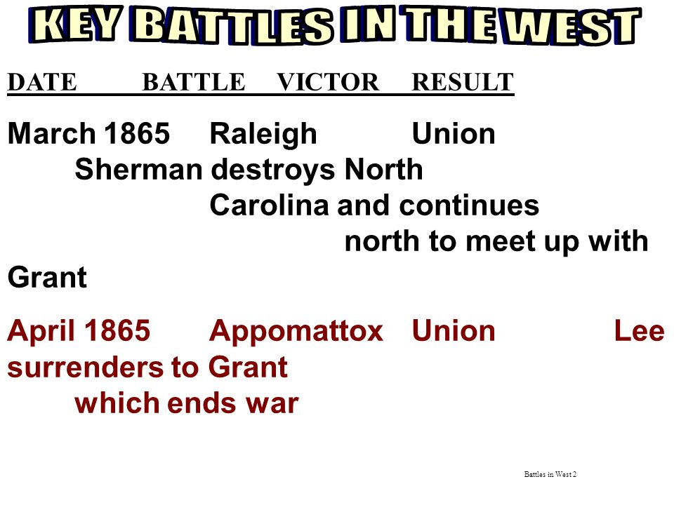 April 1865 Appomattox Union Lee surrenders to Grant which ends war