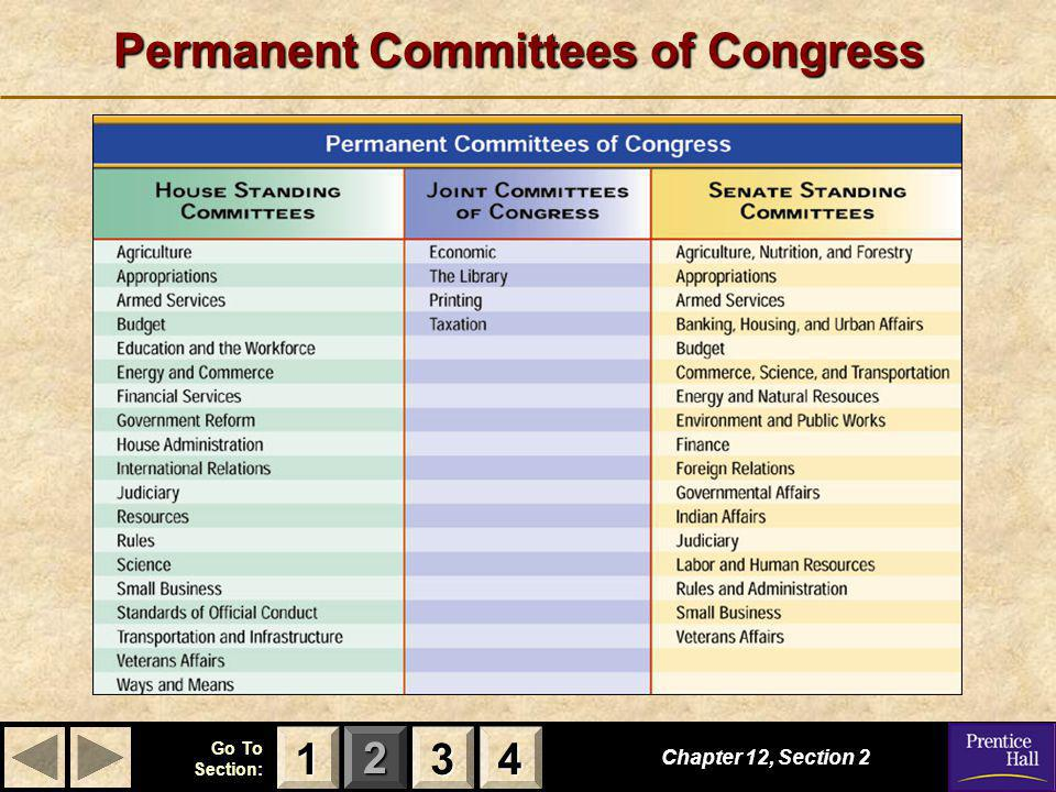 Permanent Committees of Congress