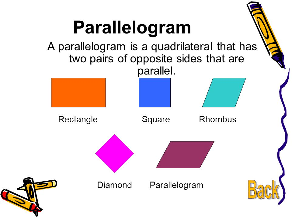 Parallelogram A parallelogram is a quadrilateral that has two pairs of opposite sides that are parallel.